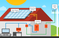 4 Amazing Tips for Using Your Solar Panels More Efficiently