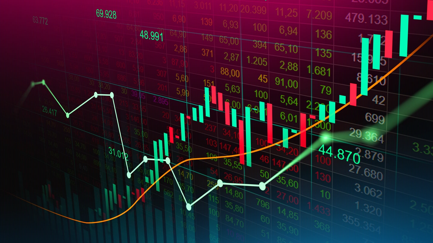 Becoming A Fully Funded Forex Trader Doesn'T Have To Be Hard